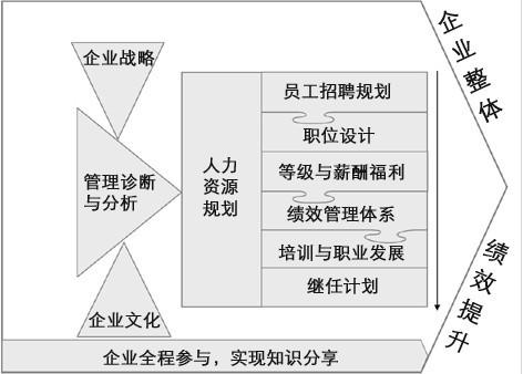 人力资源管理咨询-江阴市长城技术咨询有限公司